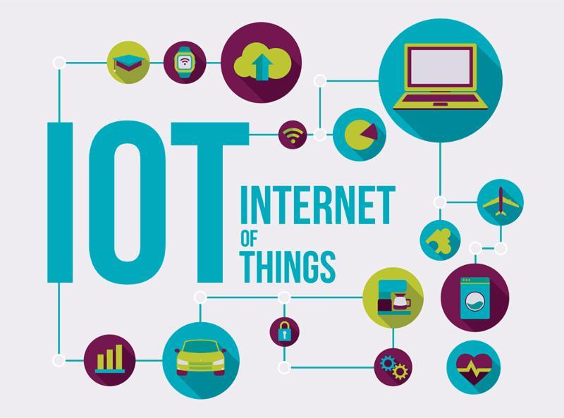 Az IoT – az új trend!